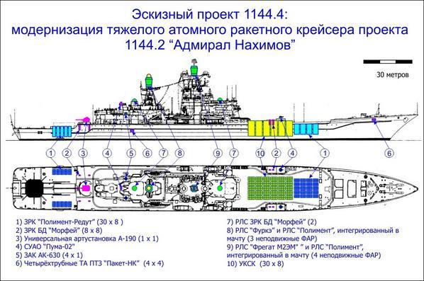 """الطراد الصاروخي الثقيل """"الأدميرال ناخيموف"""" يعود إلى الخدمة B0jsD3PCAAEzN24"""