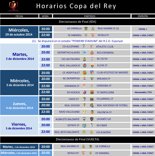 Ya se conocen fechas y horarios de los Dieciseisavos de Final de la Copa del Rey