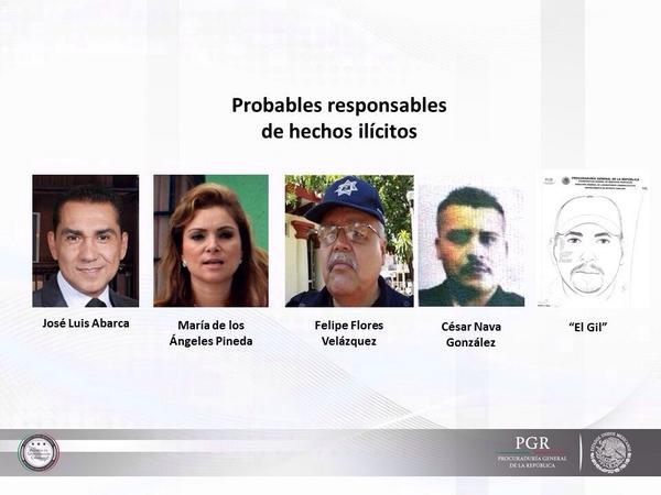 #Ahora | José Luis Abarca, su esposa y titular de SSP en #Iguala, probables responsables. http://t.co/6FZKXfPfSl