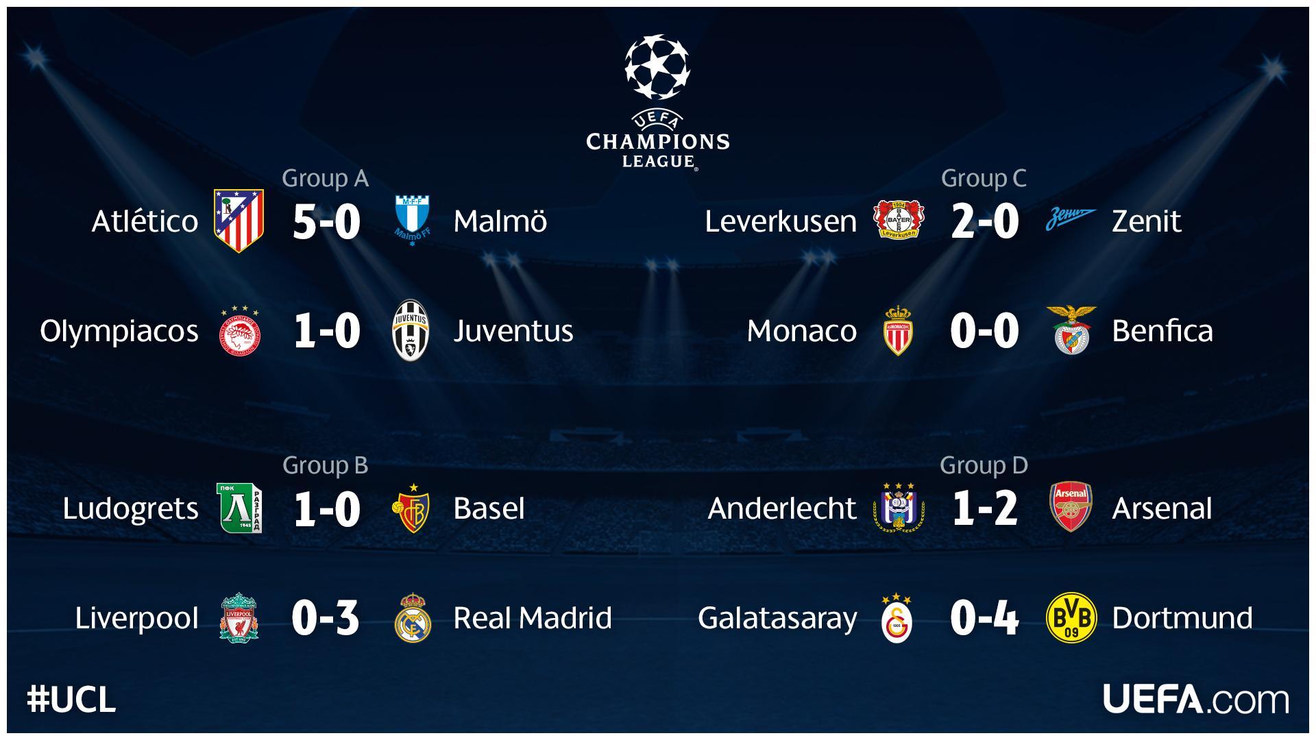 Resultados Champions League 2015 2016 | newhairstylesformen2014.com