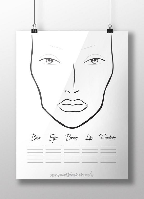Blank Face Charts Updated