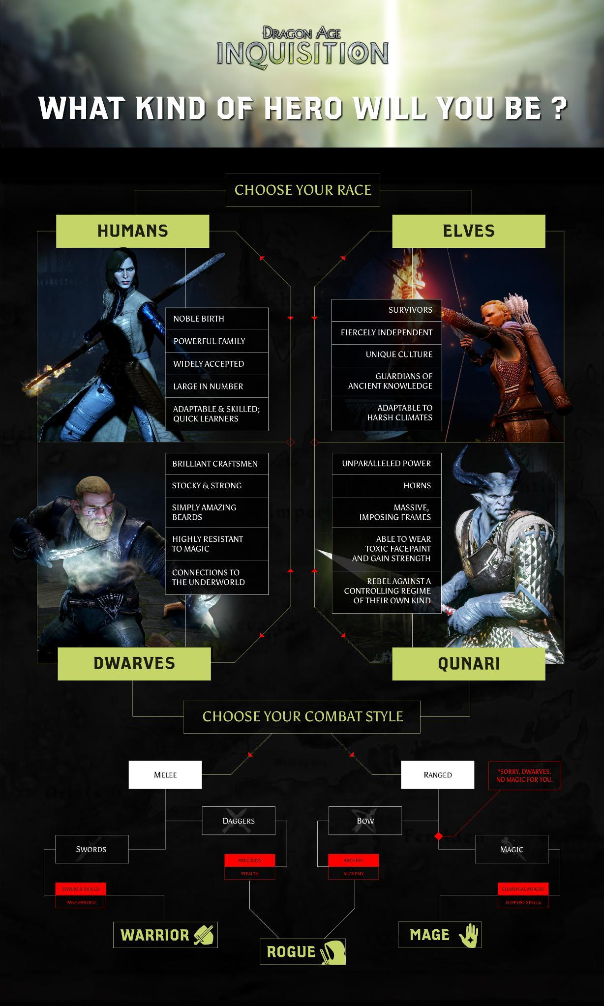The Dragon Age Thread - Page 22 B0linpTIMAEmFQm