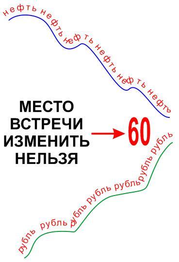 Санкции в действии: Российский рубль продолжает неуклонно падать - Цензор.НЕТ 2764