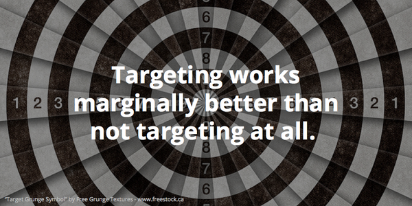 """Targeting works marginally better than not targeting at all. "" http://t.co/gbesiRYLoR"