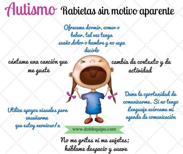 Esta noche a las 20h nos reunimos padres y profesionales para hablar de conductas en #mesaautismo2 No te lo pierdas!! http://t.co/fP591PFdj9
