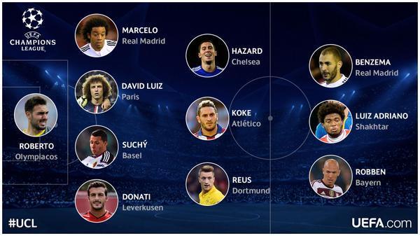 Once ideal tercera fecha fase de grupos Champions League