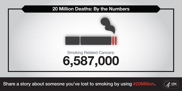 If nobody smoked, 1 of every 3 #cancer deaths in the U.S. could be prevented. Honor a loved one today. #20Million http://t.co/L0qmPf3ZuL