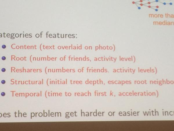 Temporal features most powerful in predicting resharing of photo memes #CJ2014 http://t.co/3ZKFHIzO7Y