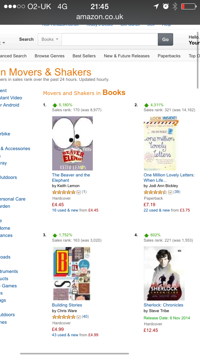 RT @HermsLawton: Guess who's the UK's Number 1 'Mover & Shaker'? Yes, @lemontwittor it is YOU! @AmazonUK chart topper! http://t.co/9P2dAZor…