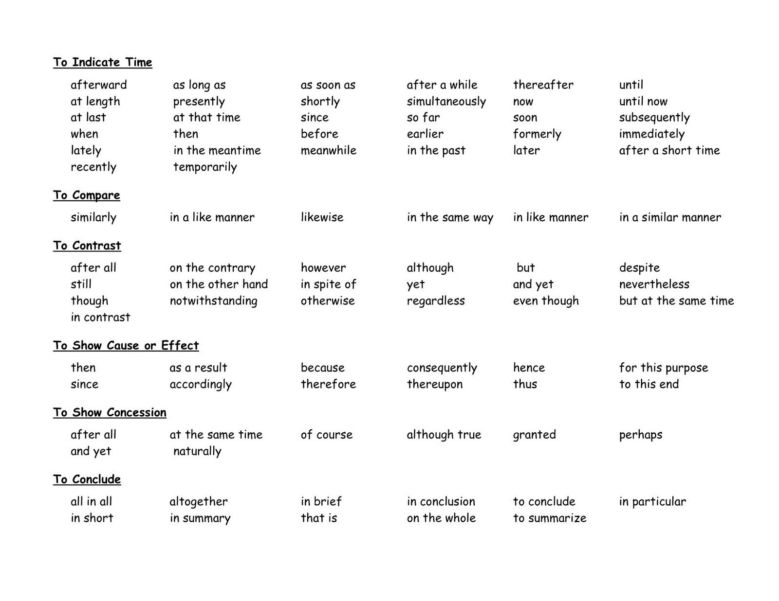 list of transitional words for persuasive essays List of good transition words for persuasive essays филипп.