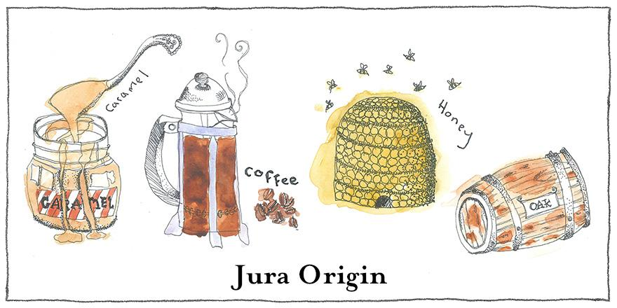 RT @jura_whisky: Illustrator @francesroseknee has turned your #JuraTastival tasting notes into these beautiful illustrations: http://t.co/y…