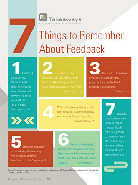 #satchat The feedback you give is important http://t.co/5JQQtW7fRv