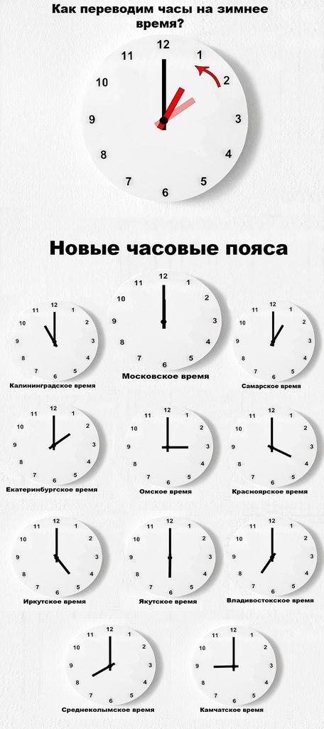 Рубрика - общество, веб: livening-russia.ru перевод часов - когда переводим время в году: с момента повсеместного установления советской власти в году и до развала советского союза, а позже и на территории современной россии, время на часах переводили дважды в год.