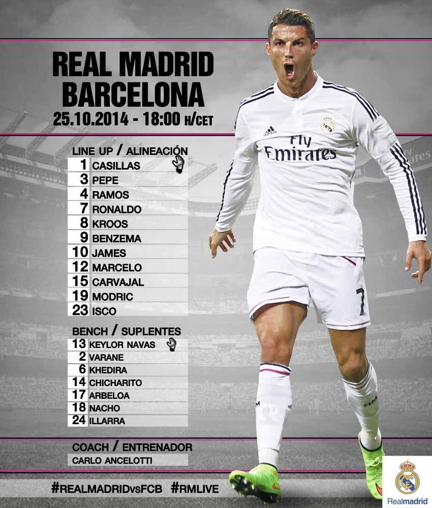 El Clasico - Real Madrid vs Barcelona - Page 2 B0zRmqFCQAEkXwF
