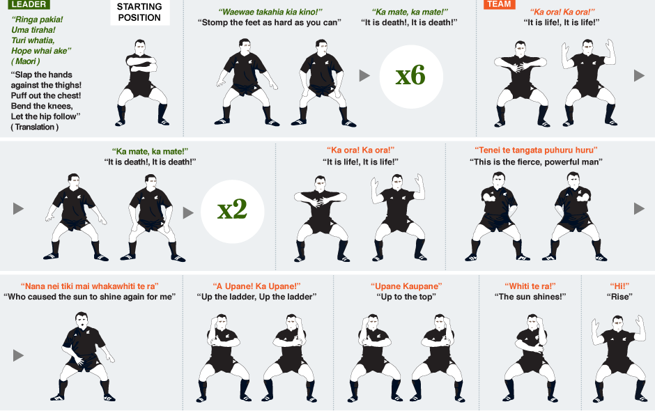 dance moves step by step instructions