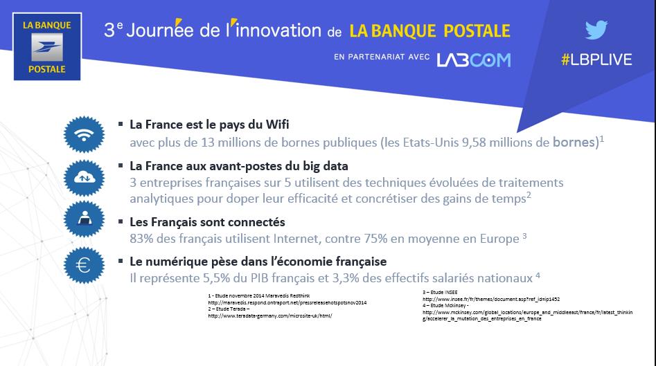 [#numérique] A quel point les Français sont connectés aujourd'hui ? des chiffres by @AnthonyBabkine #LBPlive #utile http://t.co/8vzCHey4Si