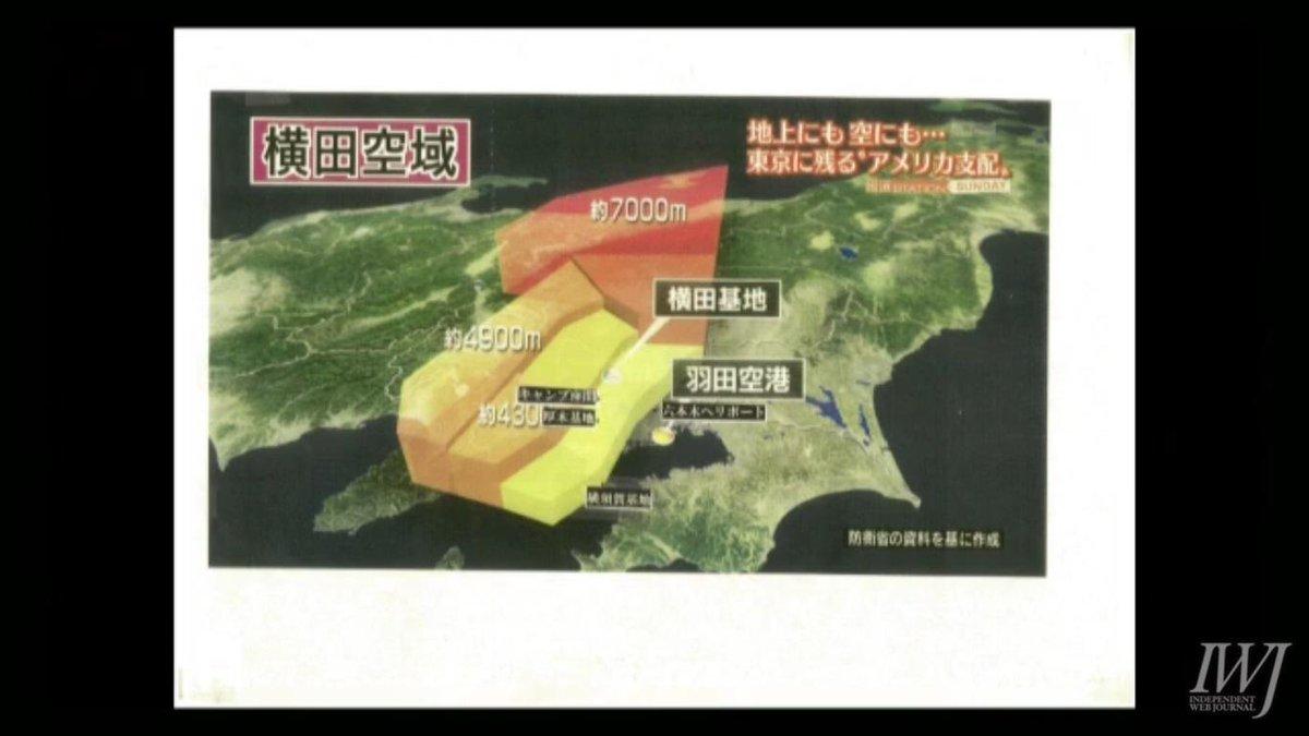 米軍管轄する「横田空域」 返還されれば羽田-伊丹が30分に│NEWSポストセブン http://t.co/YydHtMKaUe  ←だから米軍からこの空域返してもらえればリニア、全くいらないんだよ。  http://t.co/KhXoNsFB80