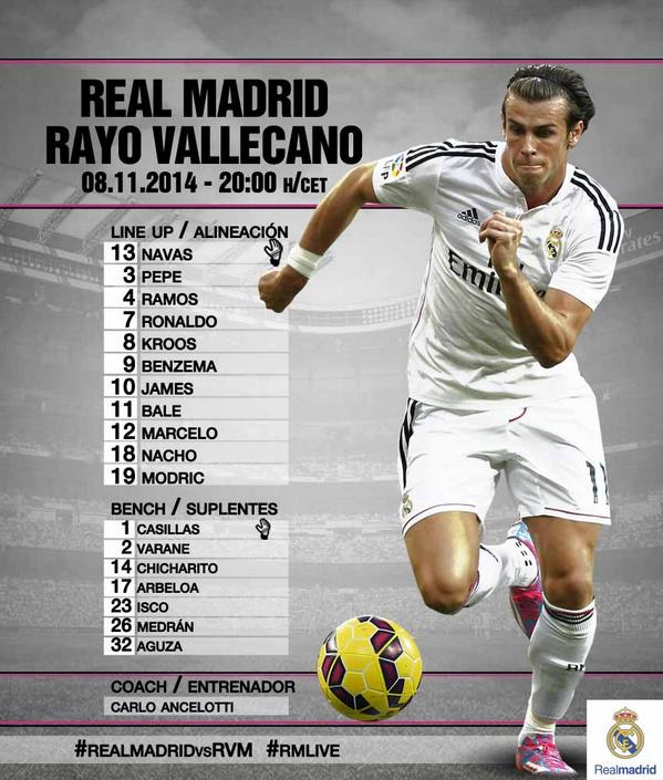 Real Madrid vs Rayo Vallecano B18Cre-CUAEC6Kk
