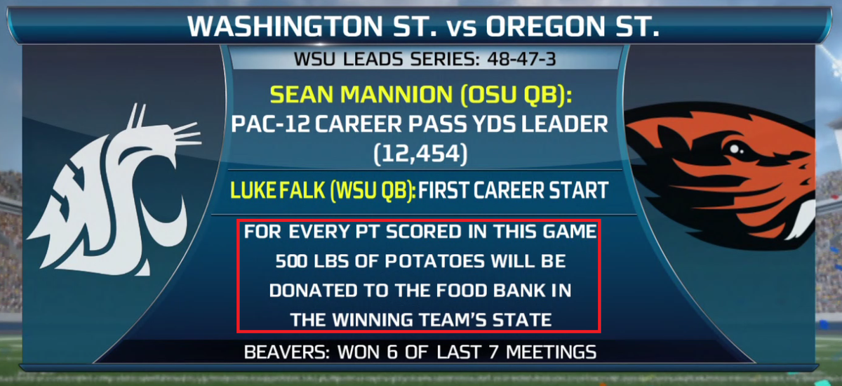 Pac-12 Network on Twitter: