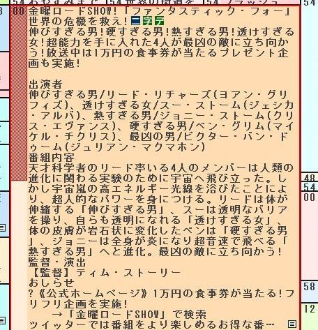 えっ、ちょ、金曜ロードSHOWで『ファンタスティック・フォー』だワーイとチェックしてたら、何この役名……日本語版はこんなえらいことになってたのか!?(・∀・;) http://t.co/1RhByBMYla