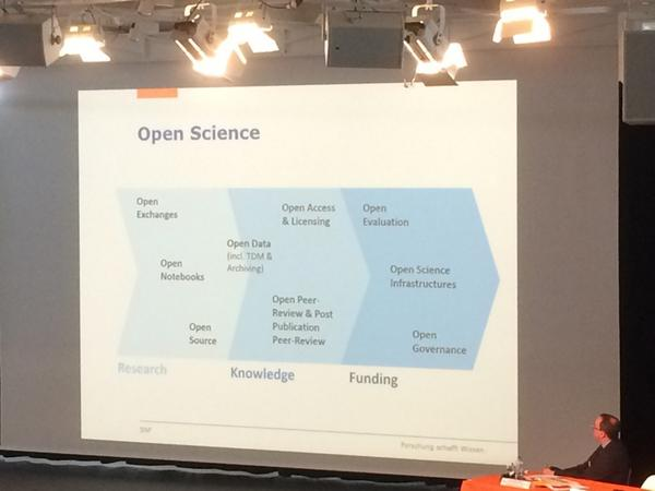 #ORDepfl14 Complexity of open science @MartinVetterli http://t.co/MQeNWjQgZP