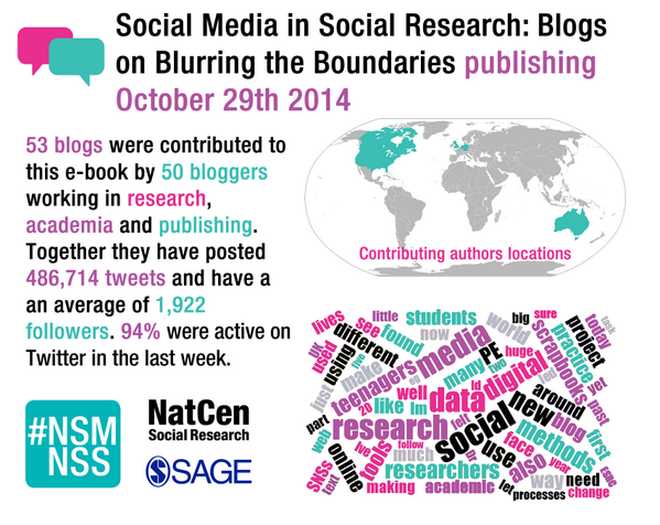 book of blogs blurring boundaries social media research