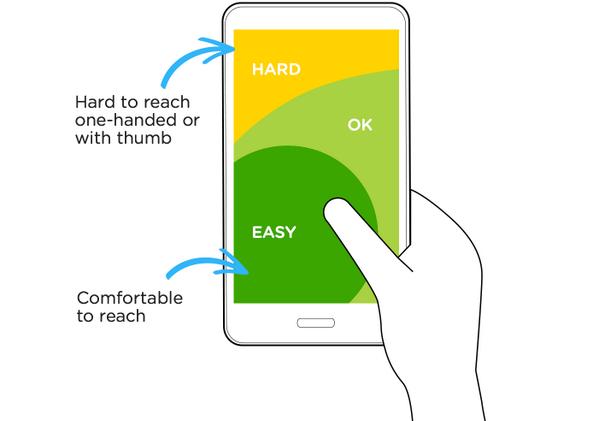 Designing for Large Screen Smartphones http://t.co/k3vOgV6ZjS http://t.co/A7bbu443e6