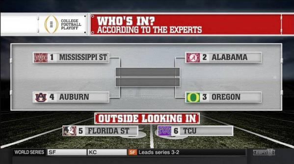 Hey Alabama, no wins over top-15 teams? No problem, you're in. FSU? You're out. -- ESPN   http://t.co/D7pkoYEVjC http://t.co/J5BjiymZJn