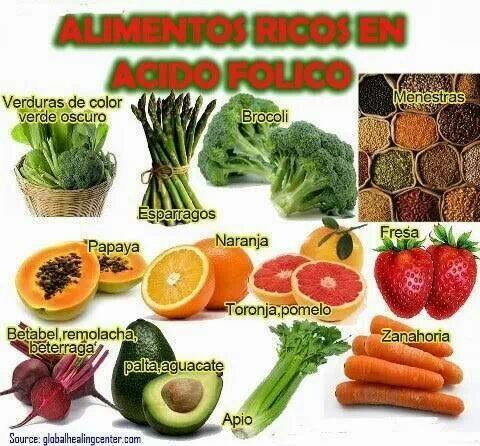 Alimentos Ricos En Acido Folico Para Embarazadas