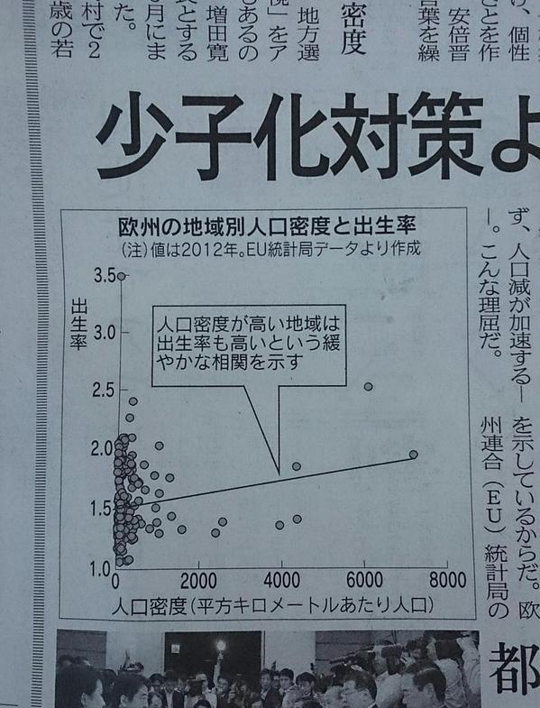 悪いことは言わない。この分析をした人、私が良い事(分析の基本)を教えてあげるので、大人しく出て来て下さい。いや、ほんとお願いです(哀)→ 出典 2014年10月29日日経新聞朝刊総合1「地方創生「東京集中是正論」の裏側 http://t.co/yXUuybF787