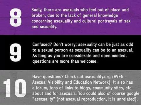 asexualität forum