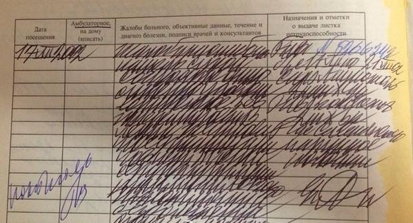 「誰か解読して…」ロシアの医療診断書があまりにも難解だと話題に labaq.com/archives/51807… @lbqcomいやーこりゃ壮観だー………… pic.twitter.com/v80Mg1fDC7
