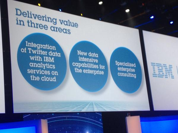 IBM and Twitter global partnership brings added value #ibmandtwitter #IBMInsight http://t.co/35x3mBBo0p