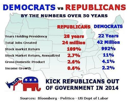 Tale of the tape so #KeepCalmVoteDem http://t.co/46DK3ISPK0