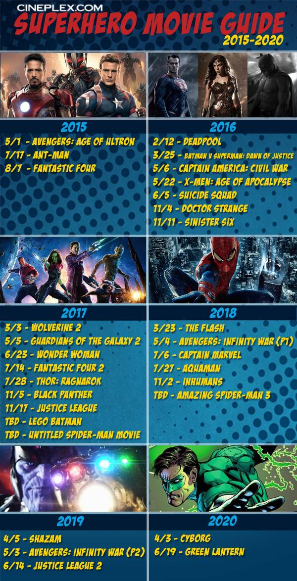 marvel comics movies 2015