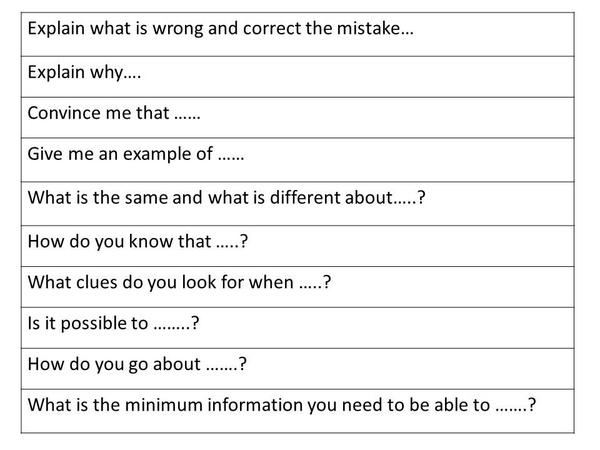 """summary sentence starters Helen Hindle on Twitter: """"I use these sentence starters when ..."""