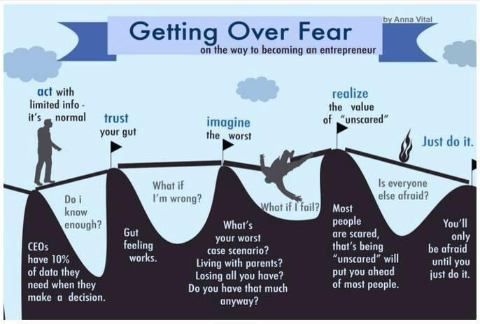 Getting Over Fear: On the Way to Becoming an Entrepreneur (Anna Vital)