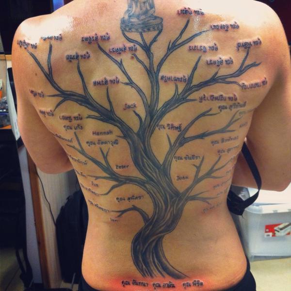 Lanchana Green On Twitter My Family Tree Tattoo Sore Painful