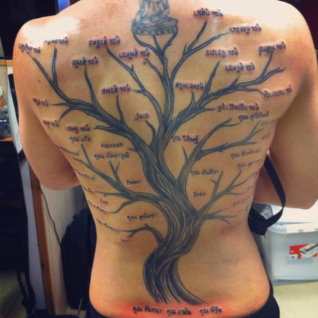 "Lanchana Green on Twitter: ""My family tree tattoo #sore # ..."