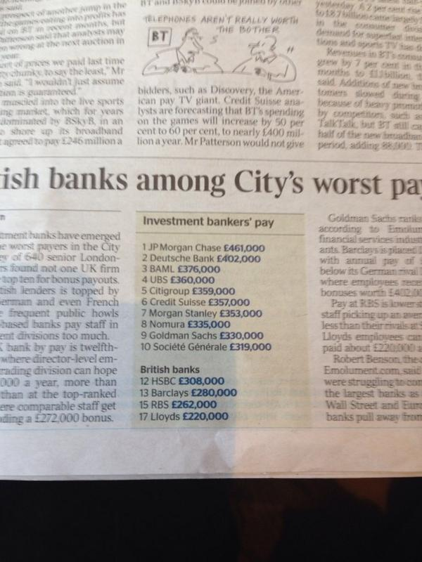 Have investment bankers hired a new PR firm?  Apparently British investment banks are amongst the worst payers