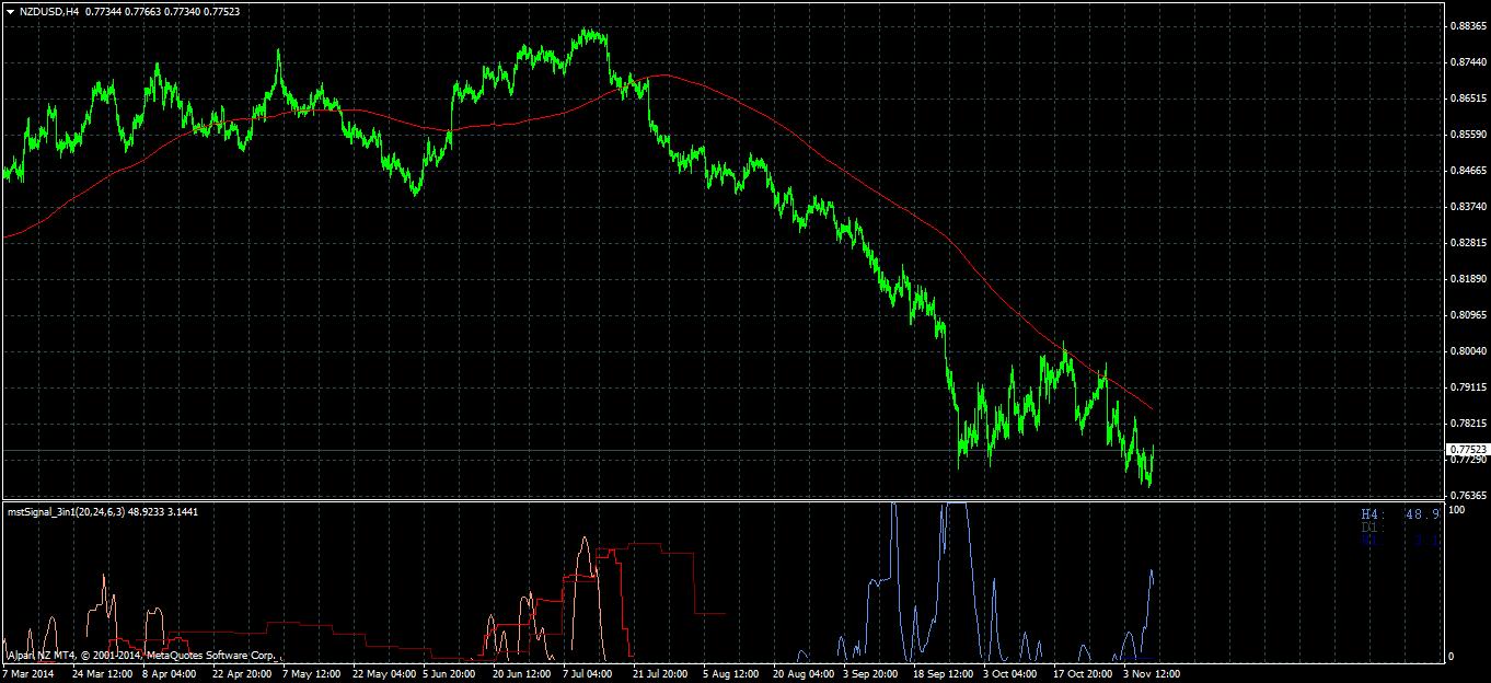 Pb forex signal indicator
