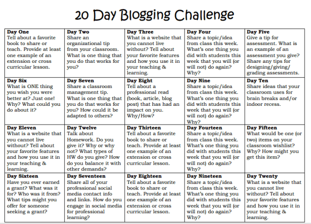 The 20 day blog challenge could get students started #aussieED http://t.co/n8BPosiOO8