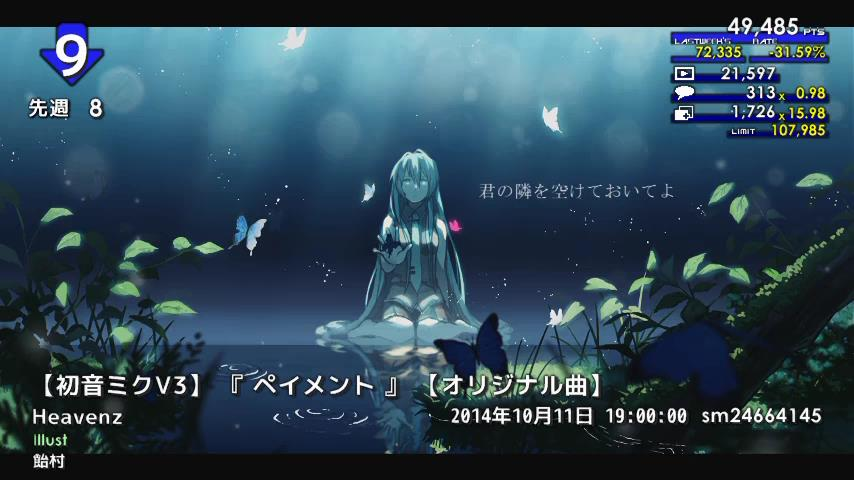 週刊VOCALOIDとUTAUランキング #368・310 [Vocaloid Weekly Ranking #368] B1bB_49CcAAGTGL