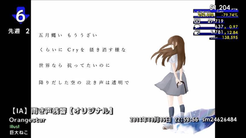 週刊VOCALOIDとUTAUランキング #368・310 [Vocaloid Weekly Ranking #368] B1bCw0oCYAE0xRv