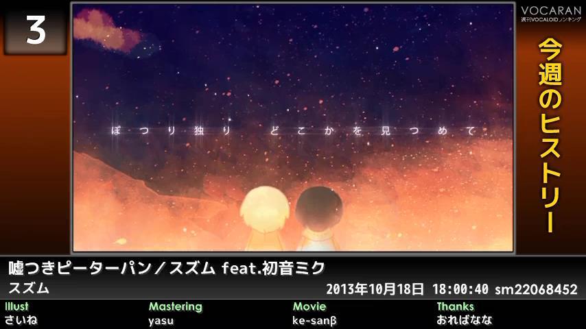 週刊VOCALOIDとUTAUランキング #368・310 [Vocaloid Weekly Ranking #368] B1bE1aBCYAEcAvM