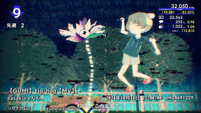 週刊VOCALOIDとUTAUランキング #369・311 [Vocaloid Weekly Ranking #369] B1bMkszCAAEjsQo