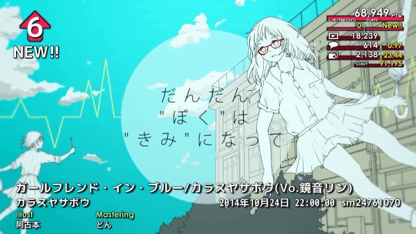 週刊VOCALOIDとUTAUランキング #369・311 [Vocaloid Weekly Ranking #369] B1bNmfwCMAAfgQV