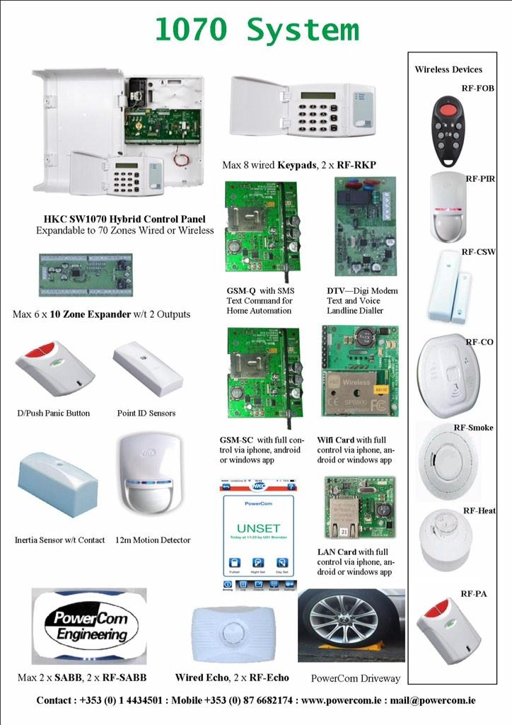 B1bUFDDCAAA8X4l thealarmguy ie (@thealarmguyie) twitter hkc sensor wiring diagram at fashall.co