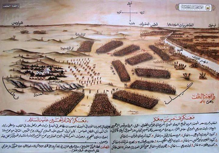 Saimov Rizvosky on Twitter Battle Map of Karbala Those who