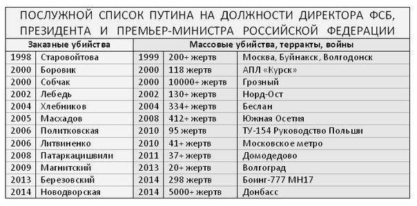 Порошенко созывает СНБО сегодня в 17:00 - Цензор.НЕТ 7566